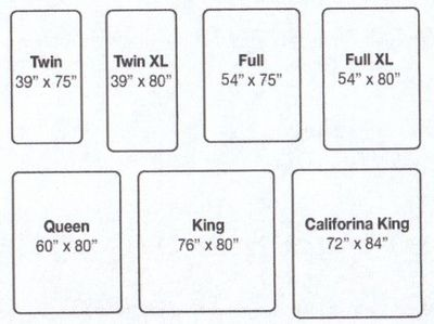 mattress size chart For the bedroom Juxtapost