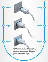 Latest Gadget: Switch Plug Making Electrical Plugs Safer