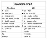 Handy crochet term conversion chart