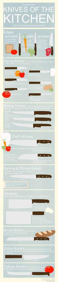 Knives of the Kitchen.