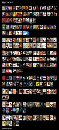 Essential Movies