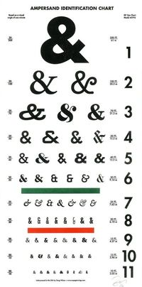 A handy ampersand identification chart