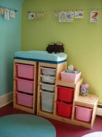 changing table ideas -Ikea